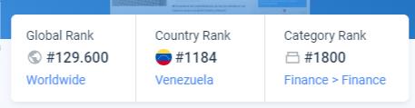 Rankings Similar Web