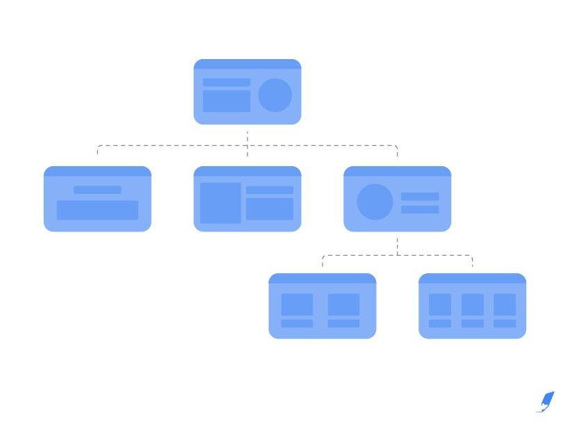 Arquitectura de la información SEO